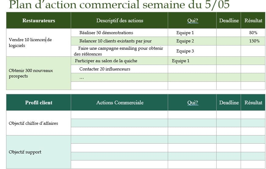 Plan d'action commercial word