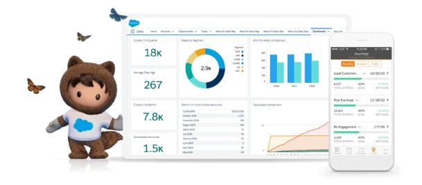 Salesforce - Meilleur CRM pour PME
