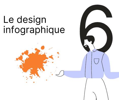 Design infographique