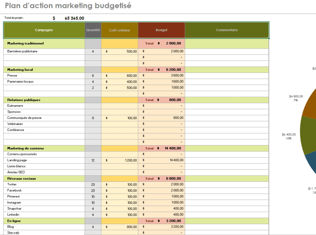 Plan d'action marketing